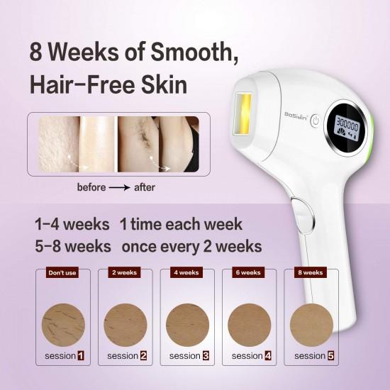 Bosidin Facial & Body Permanent Hair Removal for Women & Men